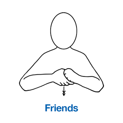 Makaton Signs of the Week - 18/11/19