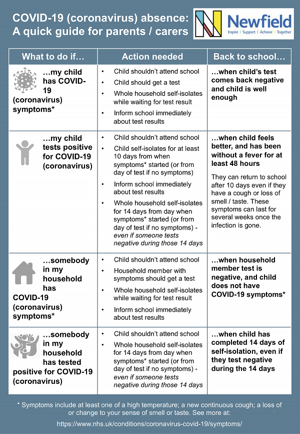 COVID poster for parents