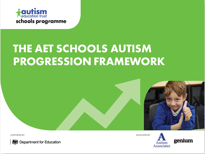 Image to represent The Progression Framework