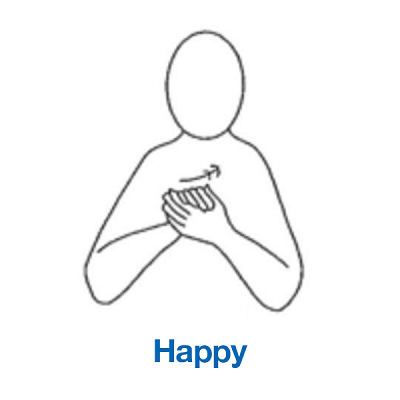 Makaton Signs of the Week - 25/11/19